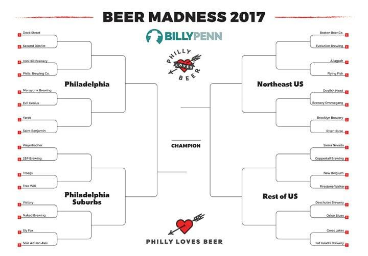 Philly Loves Beer Madness